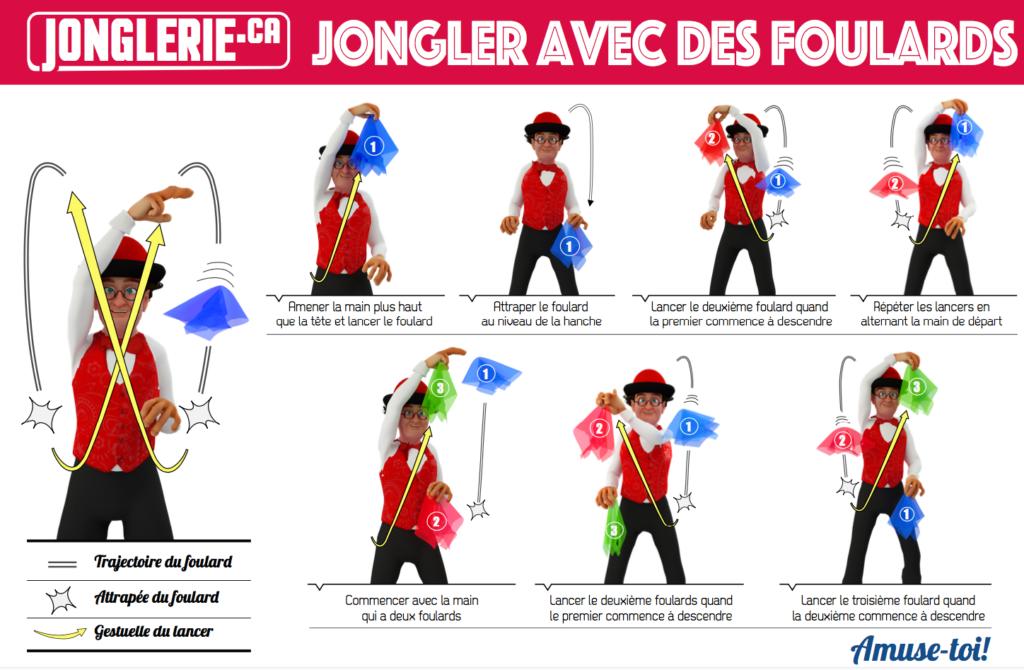 Enseignement jonglerie de foulards