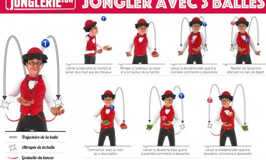 Enseignement jonglerie de balles